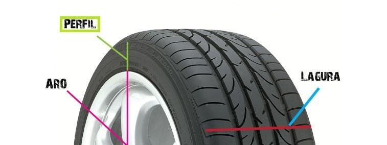 perfil do pneu