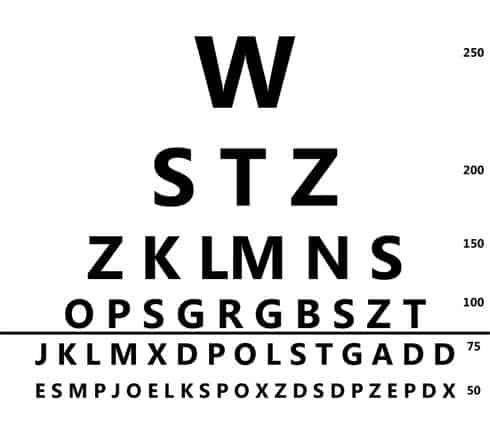 exame físico de visão