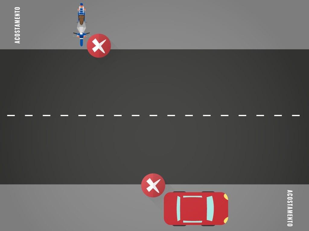 multa estacionar no acostamento
