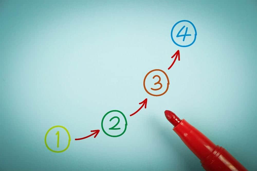 Confira os 6 passos e o vídeo explicativo sobre fazer baliza