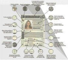 Detran Alerta: Nova carteira de habilitação a partir de Hoje (02/01)