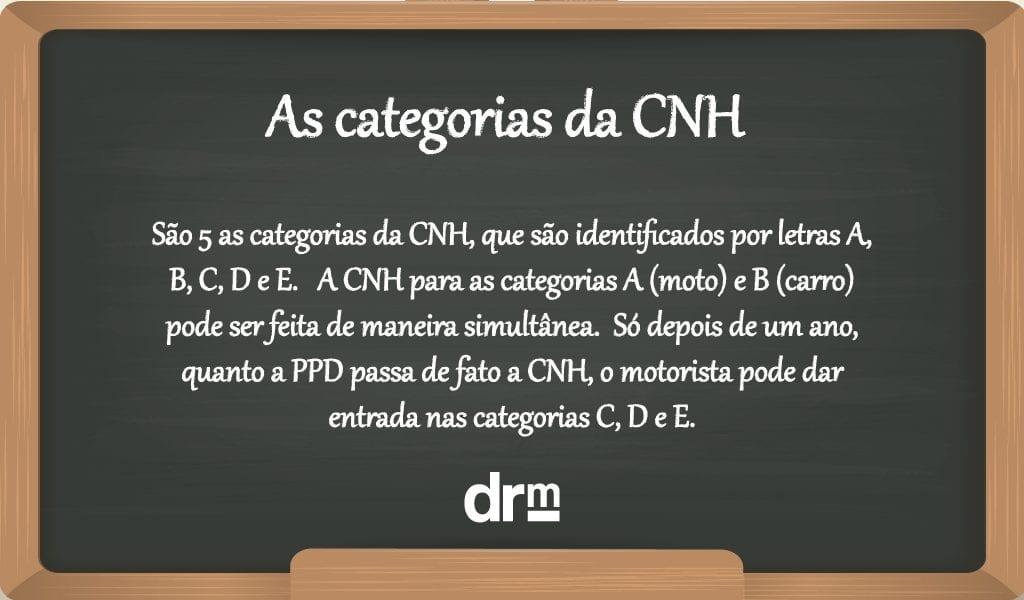 primeira CNH entendendo melhor categorias