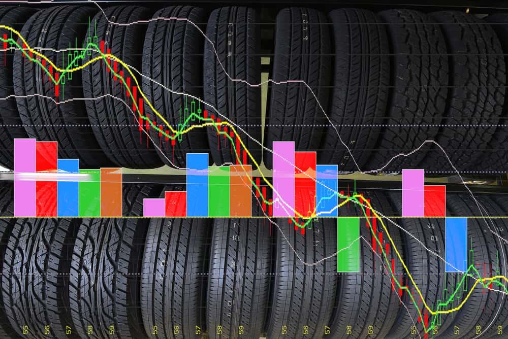 multa pneu careca dados